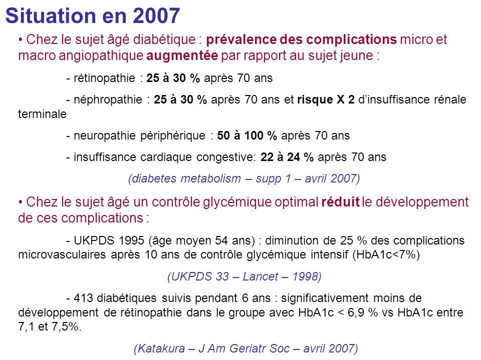 Situation en 2007 Chez le sujet âgé diabétique : prévalence des complications micro et macro angiopathique augmentée par rapport au sujet jeune : - ré