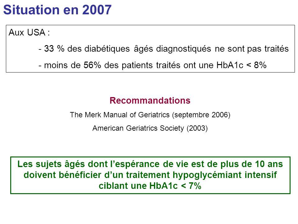 Situation en 2007 Aux USA : - 33 % des diabétiques âgés diagnostiqués ne sont pas traités - moins de 56% des patients traités ont une HbA1c < 8% Les s