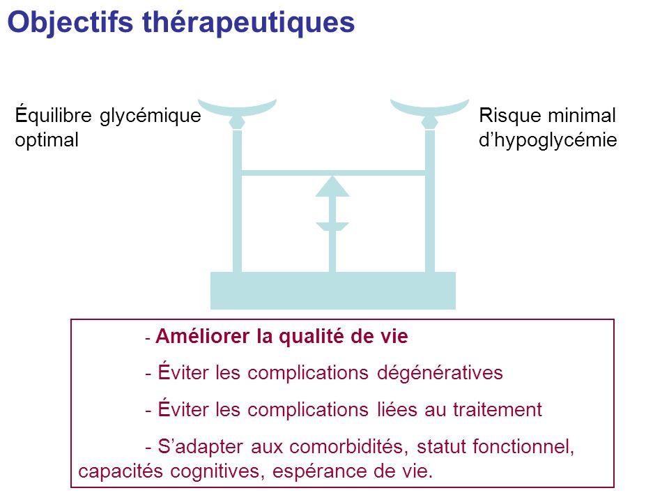 Objectifs thérapeutiques - Améliorer la qualité de vie - Éviter les complications dégénératives - Éviter les complications liées au traitement - Sadap