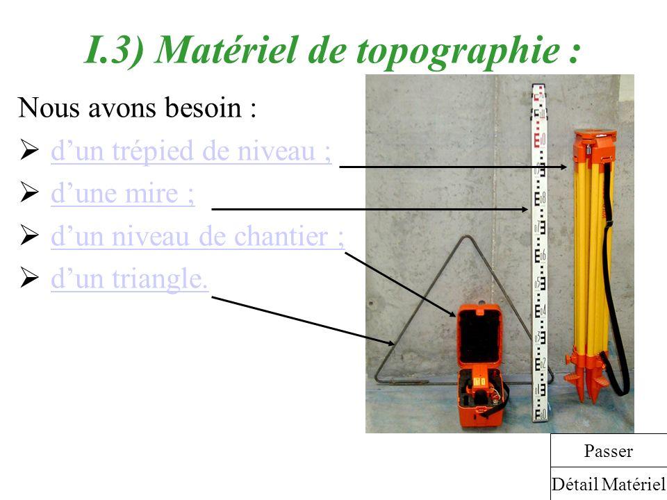 I.3) Matériel de topographie : Nous avons besoin : dun trépied de niveau ; dune mire ; dun niveau de chantier ; dun triangle. Détail Matériel Passer