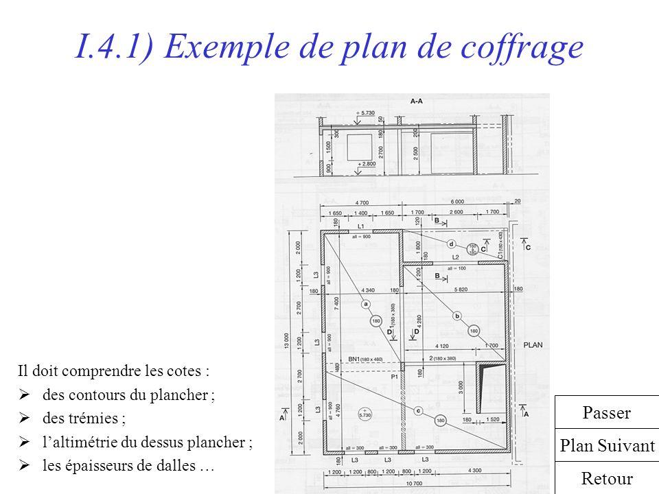 I.4.1) Exemple de plan de coffrage Il doit comprendre les cotes : des contours du plancher ; des trémies ; laltimétrie du dessus plancher ; les épaiss