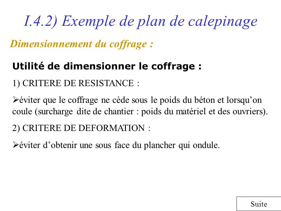 I.4.2) Exemple de plan de calepinage Dimensionnement du coffrage : Utilité de dimensionner le coffrage : 1) CRITERE DE RESISTANCE : éviter que le coff