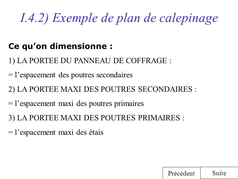 I.4.2) Exemple de plan de calepinage Ce quon dimensionne : 1) LA PORTEE DU PANNEAU DE COFFRAGE : = lespacement des poutres secondaires 2) LA PORTEE MA