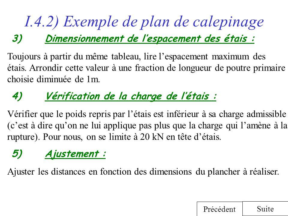 I.4.2) Exemple de plan de calepinage 3) Dimensionnement de lespacement des étais : Toujours à partir du même tableau, lire lespacement maximum des éta