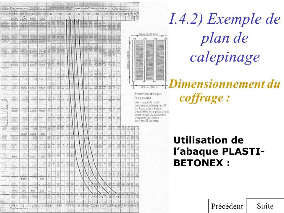 I.4.2) Exemple de plan de calepinage Dimensionnement du coffrage : Utilisation de labaque PLASTI- BETONEX : Suite Précédent