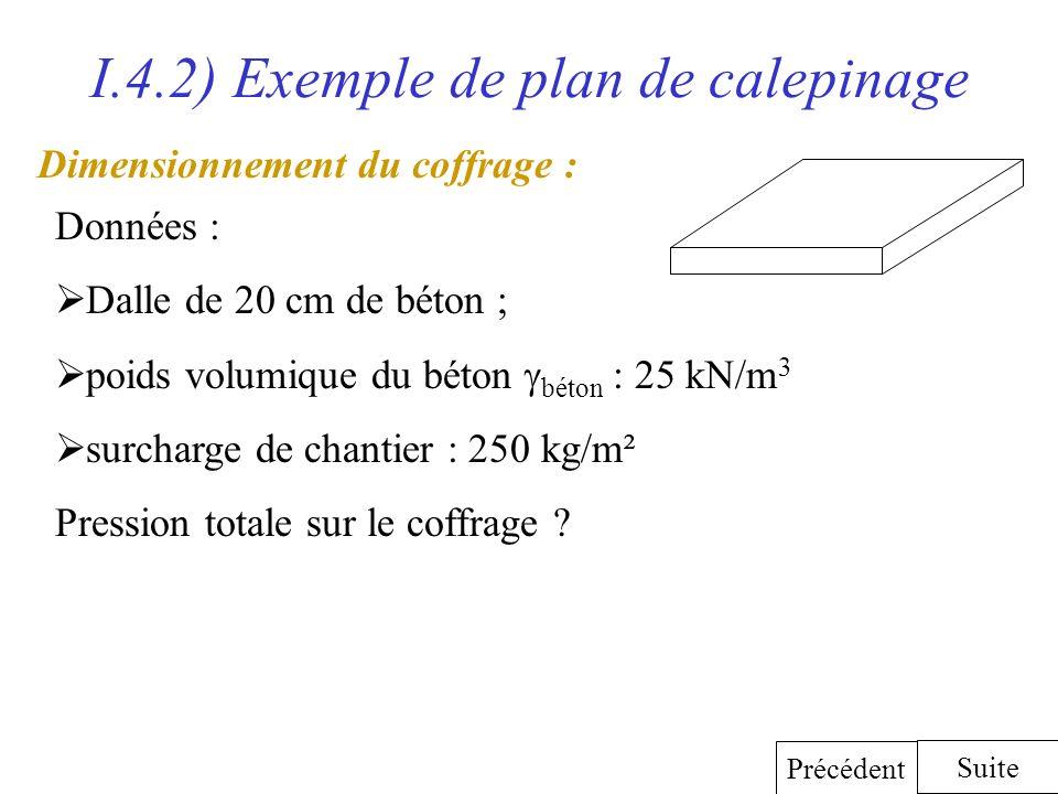 I.4.2) Exemple de plan de calepinage Dimensionnement du coffrage : Données : Dalle de 20 cm de béton ; poids volumique du béton béton : 25 kN/m 3 surc