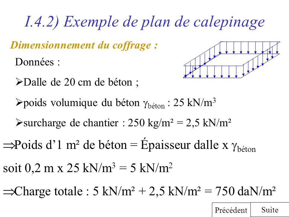 I.4.2) Exemple de plan de calepinage Dimensionnement du coffrage : Poids d1 m² de béton = Épaisseur dalle x béton soit 0,2 m x 25 kN/m 3 = 5 kN/m 2 Ch