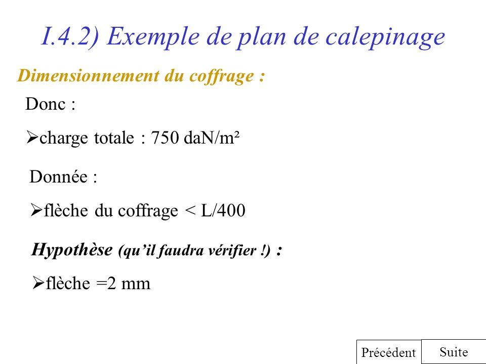 I.4.2) Exemple de plan de calepinage Dimensionnement du coffrage : Suite Précédent Donc : charge totale : 750 daN/m² Donnée : flèche du coffrage < L/4