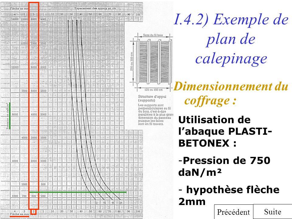 I.4.2) Exemple de plan de calepinage Dimensionnement du coffrage : Utilisation de labaque PLASTI- BETONEX : -Pression de 750 daN/m² - hypothèse flèche