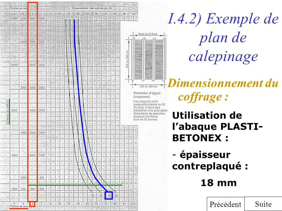I.4.2) Exemple de plan de calepinage Dimensionnement du coffrage : Utilisation de labaque PLASTI- BETONEX : - épaisseur contreplaqué : 18 mm Suite Pré