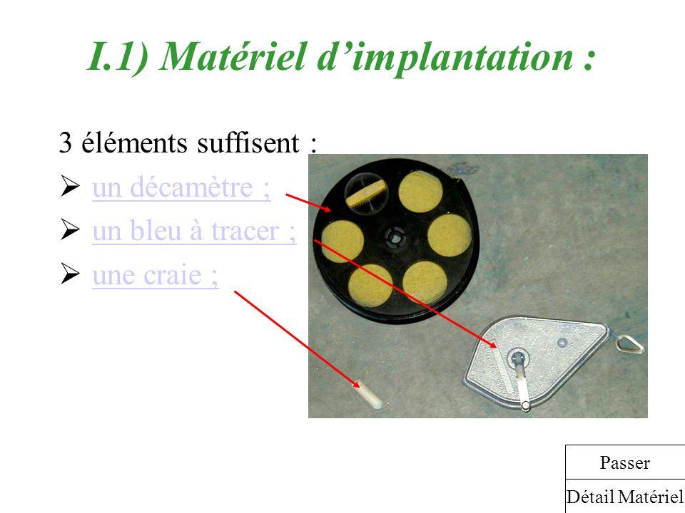 I.1) Matériel dimplantation : 3 éléments suffisent : un décamètre ; un bleu à tracer ; une craie ; Détail Matériel Passer