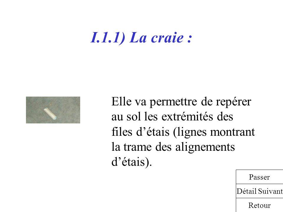 I.1.1) La craie : Elle va permettre de repérer au sol les extrémités des files détais (lignes montrant la trame des alignements détais). Détail Suivan