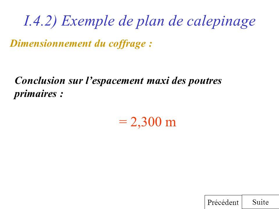 I.4.2) Exemple de plan de calepinage Dimensionnement du coffrage : Conclusion sur lespacement maxi des poutres primaires : = 2,300 m Suite Précédent