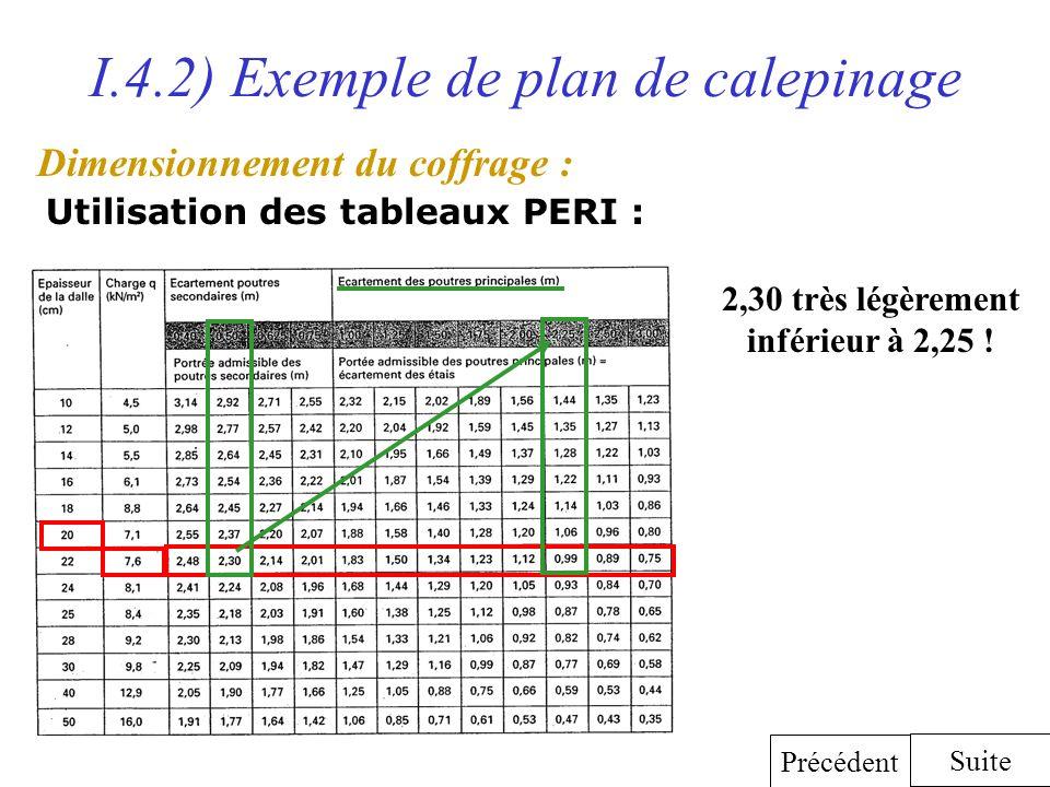 I.4.2) Exemple de plan de calepinage Dimensionnement du coffrage : Utilisation des tableaux PERI : Suite Précédent 2,30 très légèrement inférieur à 2,