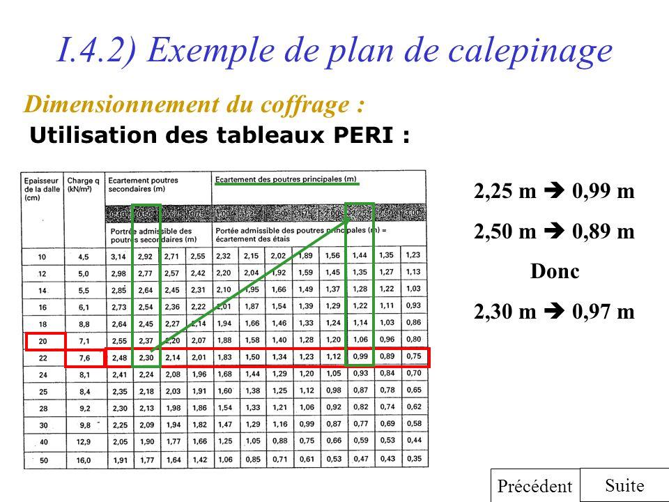 I.4.2) Exemple de plan de calepinage Dimensionnement du coffrage : Utilisation des tableaux PERI : Suite Précédent 2,25 m 0,99 m 2,50 m 0,89 m Donc 2,