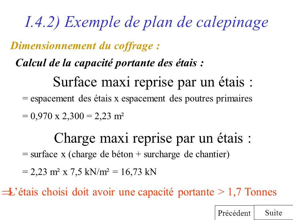 I.4.2) Exemple de plan de calepinage Dimensionnement du coffrage : Calcul de la capacité portante des étais : Surface maxi reprise par un étais : = es