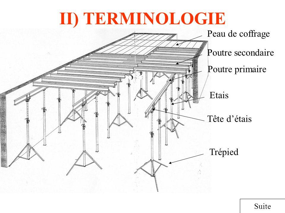 II) TERMINOLOGIE Suite Peau de coffrage Poutre secondaire Poutre primaire Trépied Tête détais Etais