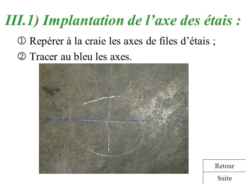 III.1) Implantation de laxe des étais : Repérer à la craie les axes de files détais ; Tracer au bleu les axes. Suite Retour