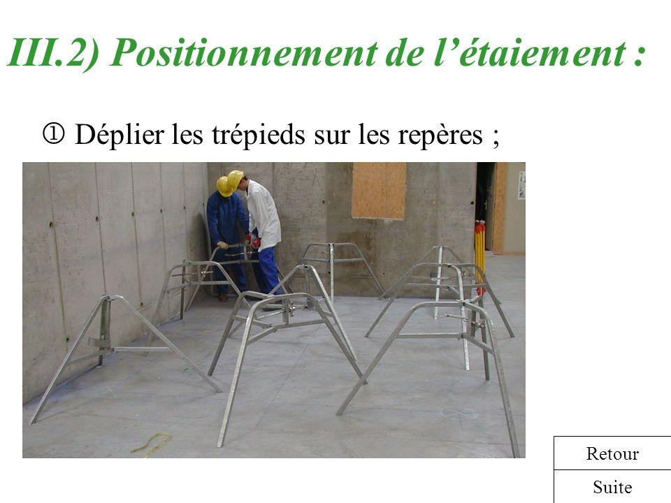 III.2) Positionnement de létaiement : Déplier les trépieds sur les repères ; Suite Retour