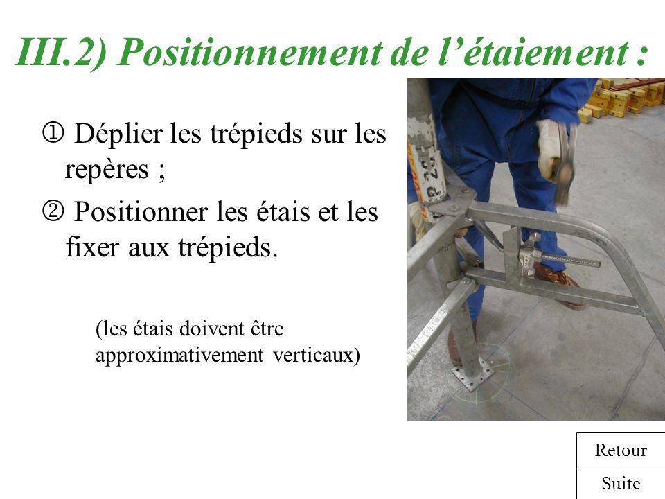 III.2) Positionnement de létaiement : Déplier les trépieds sur les repères ; Positionner les étais et les fixer aux trépieds. (les étais doivent être