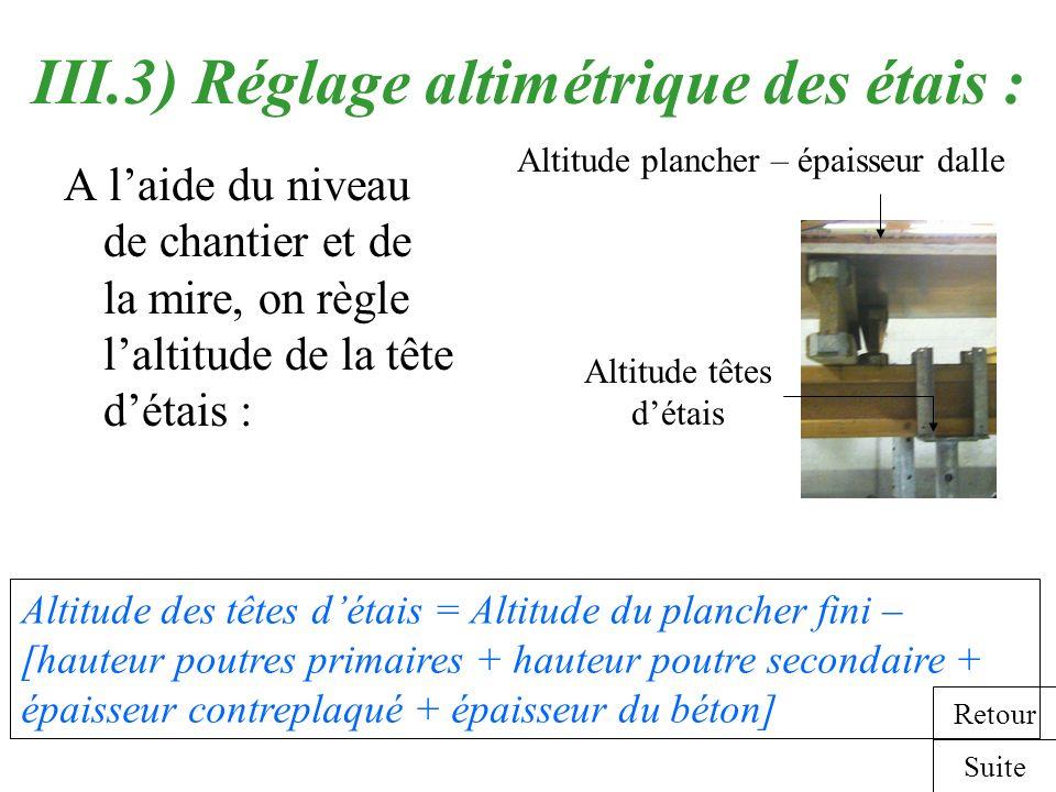 III.3) Réglage altimétrique des étais : A laide du niveau de chantier et de la mire, on règle laltitude de la tête détais : Altitude des têtes détais