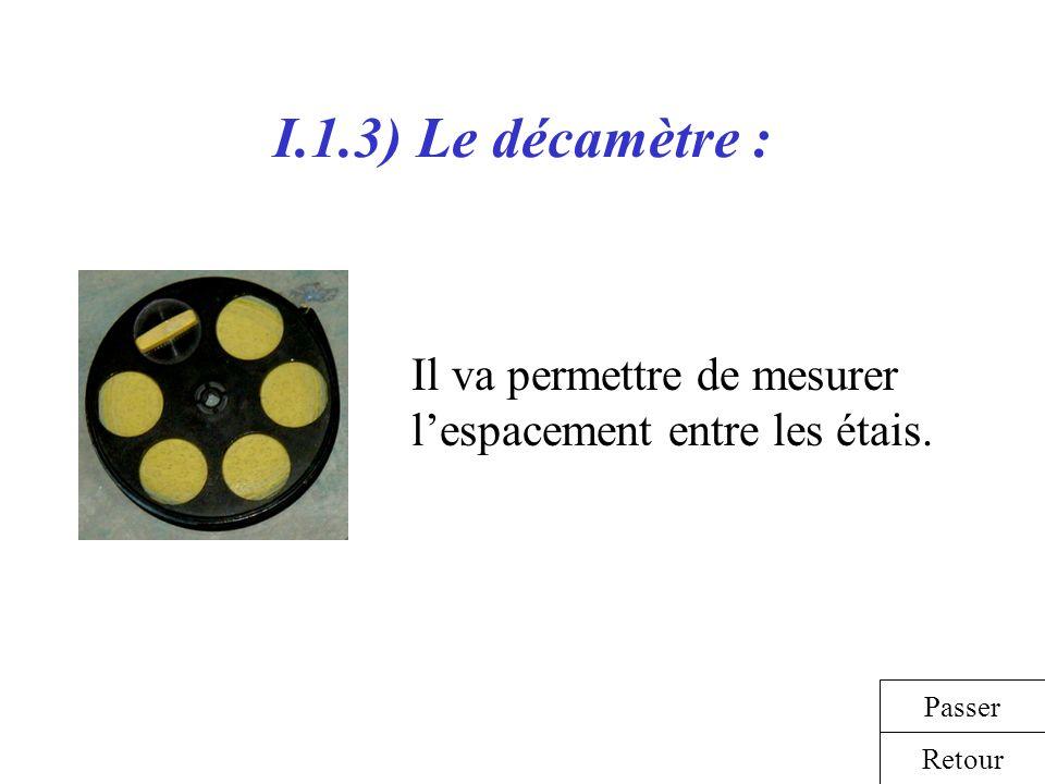 I.1.3) Le décamètre : Il va permettre de mesurer lespacement entre les étais. Retour Passer