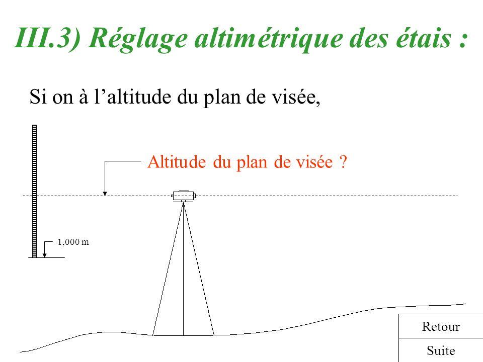 III.3) Réglage altimétrique des étais : Si on à laltitude du plan de visée, 1,000 m Altitude du plan de visée ? Suite Retour