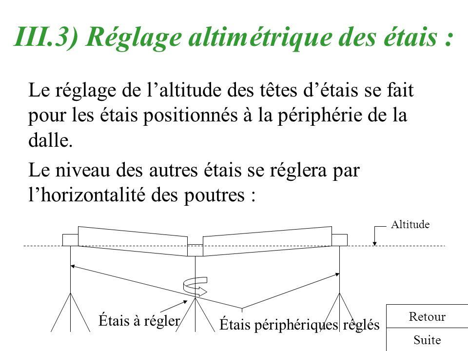 III.3) Réglage altimétrique des étais : Le réglage de laltitude des têtes détais se fait pour les étais positionnés à la périphérie de la dalle. Le ni