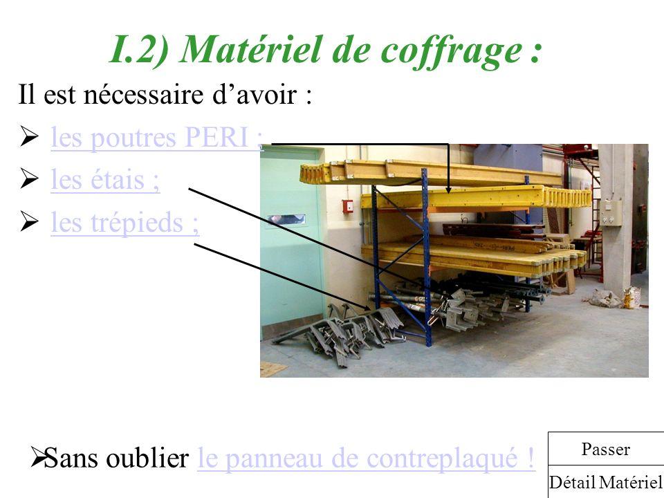 I.2) Matériel de coffrage : Il est nécessaire davoir : les poutres PERI ; les étais ; les trépieds ; Sans oublier le panneau de contreplaqué !le panne