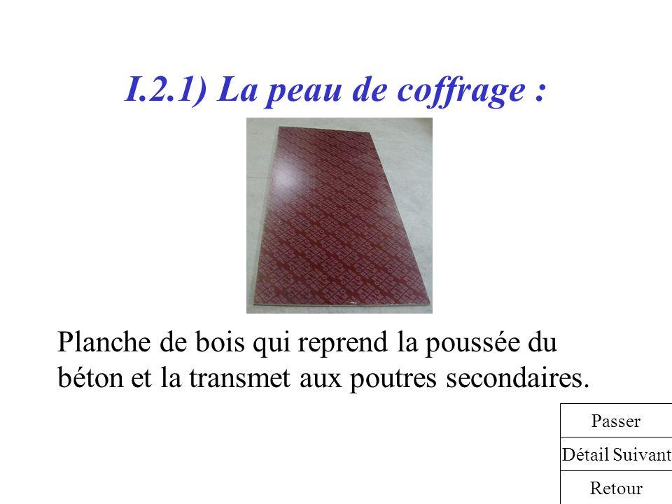 I.2.1) La peau de coffrage : Planche de bois qui reprend la poussée du béton et la transmet aux poutres secondaires. Détail Suivant Retour Passer