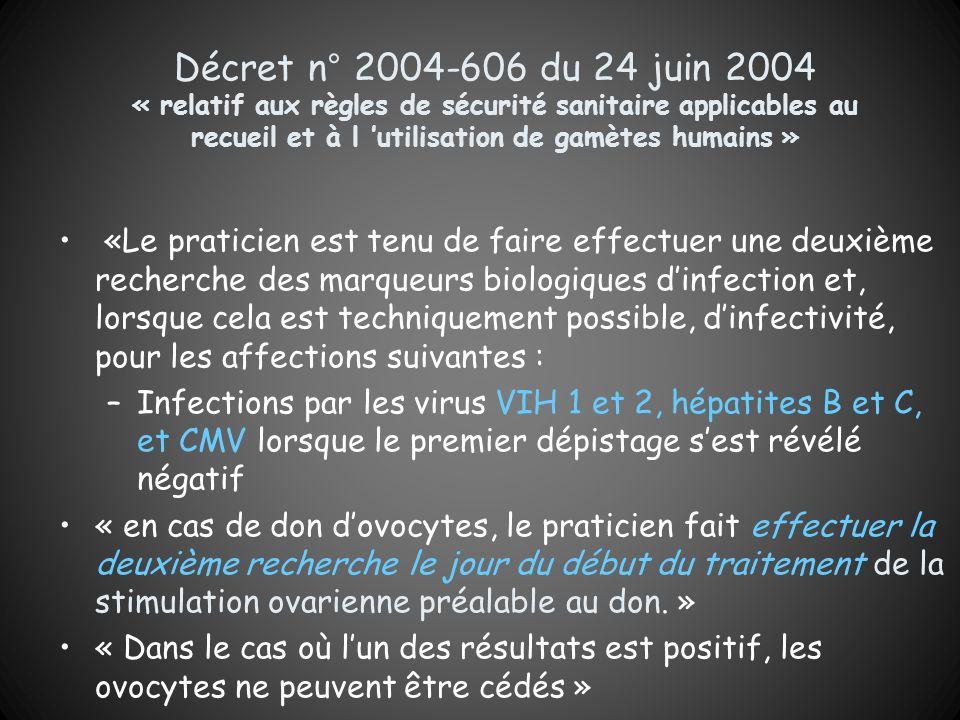 Décret n° 2004-606 du 24 juin 2004 « relatif aux règles de sécurité sanitaire applicables au recueil et à l utilisation de gamètes humains » «Le prati
