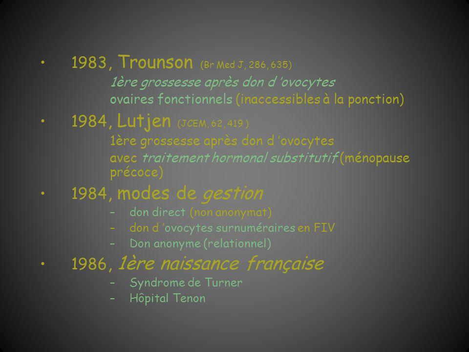 1983, Trounson (Br Med J, 286, 635) 1ère grossesse après don d ovocytes ovaires fonctionnels (inaccessibles à la ponction) 1984, Lutjen (JCEM, 62, 419