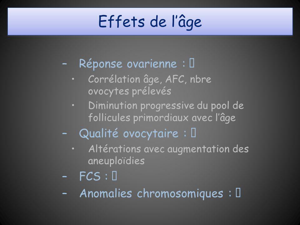 –Réponse ovarienne : Corrélation âge, AFC, nbre ovocytes prélevés Diminution progressive du pool de follicules primordiaux avec lâge –Qualité ovocytai