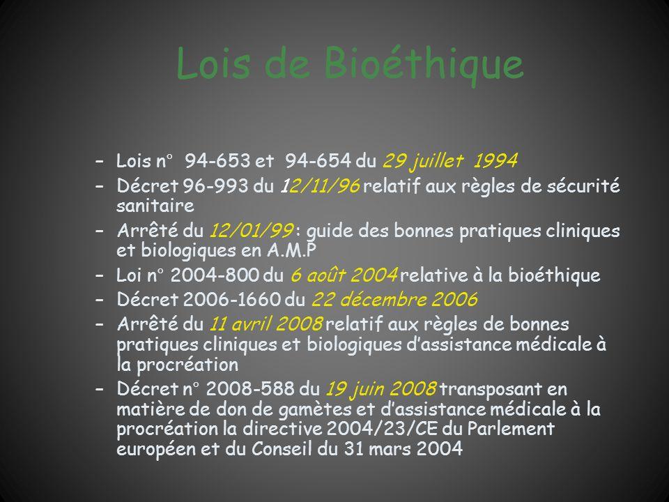 Lois de Bioéthique –Lois n° 94-653 et 94-654 du 29 juillet 1994 –Décret 96-993 du 12/11/96 relatif aux règles de sécurité sanitaire –Arrêté du 12/01/9