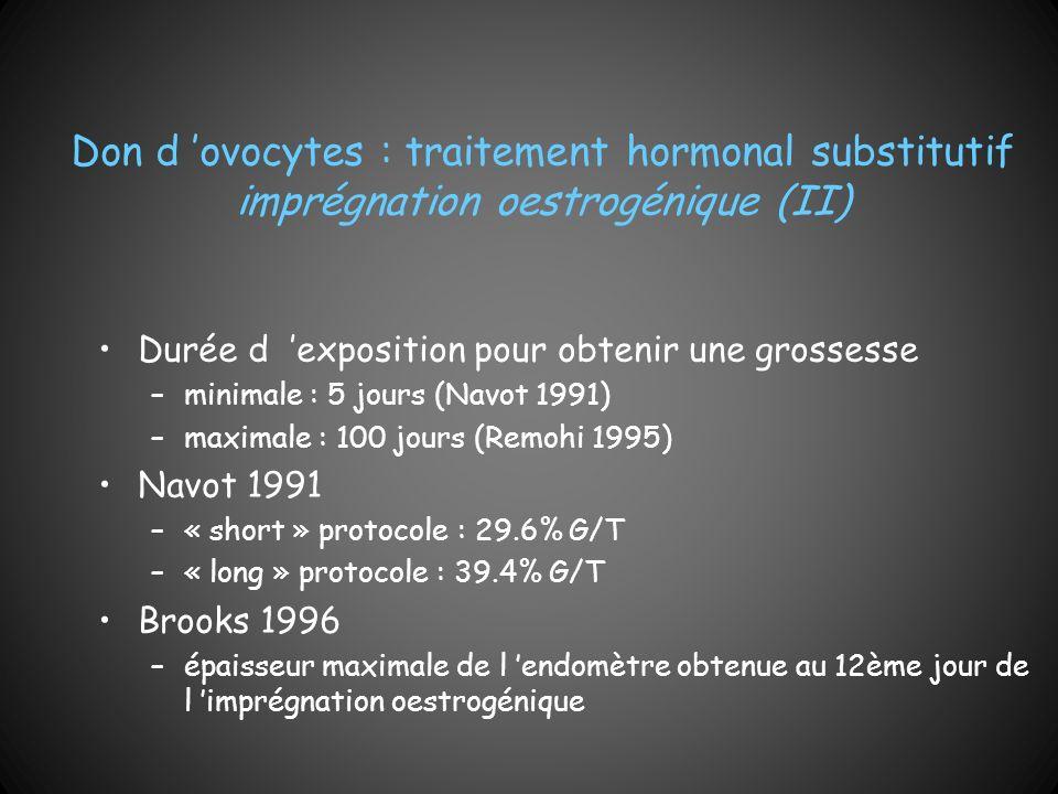 Don d ovocytes : traitement hormonal substitutif imprégnation oestrogénique (II) Durée d exposition pour obtenir une grossesse –minimale : 5 jours (Na