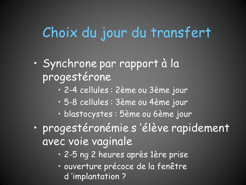 Choix du jour du transfert Synchrone par rapport à la progestérone 2-4 cellules : 2ème ou 3ème jour 5-8 cellules : 3ème ou 4ème jour blastocystes : 5è