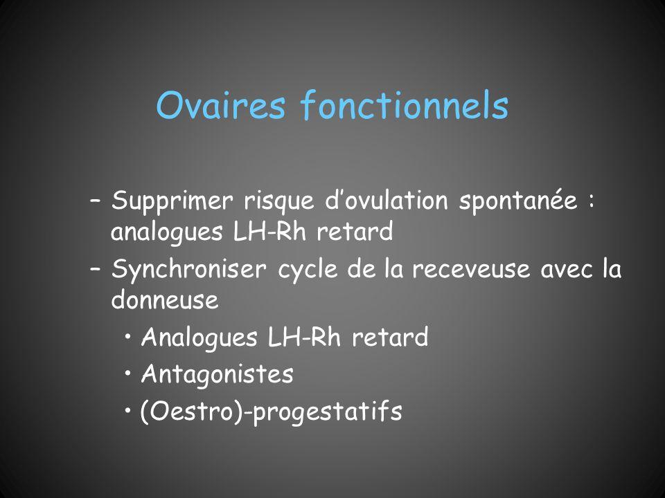 Ovaires fonctionnels –Supprimer risque dovulation spontanée : analogues LH-Rh retard –Synchroniser cycle de la receveuse avec la donneuse Analogues LH