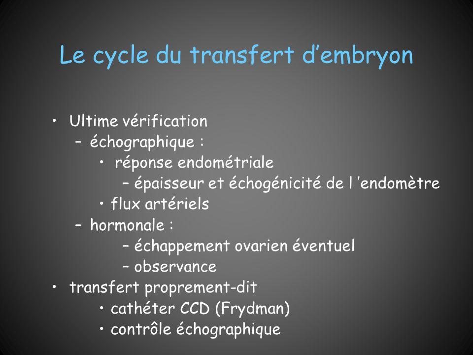 Le cycle du transfert dembryon Ultime vérification –échographique : réponse endométriale –épaisseur et échogénicité de l endomètre flux artériels –hor