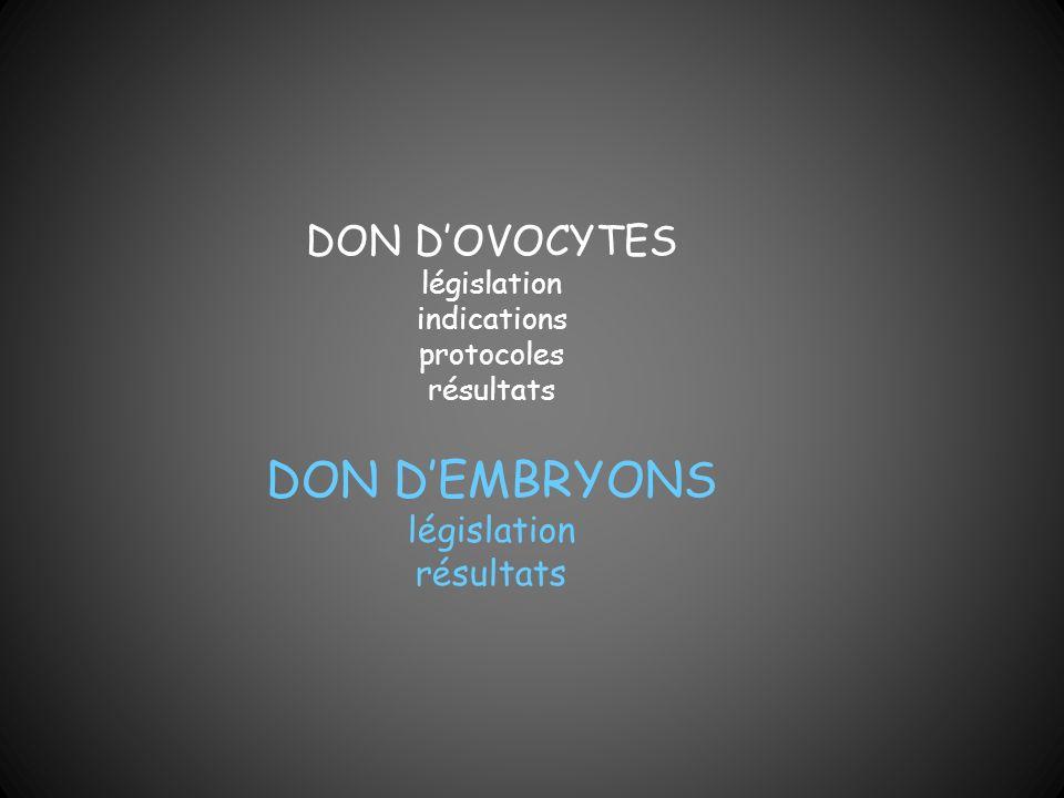 DON DOVOCYTES législation indications protocoles résultats DON DEMBRYONS législation résultats