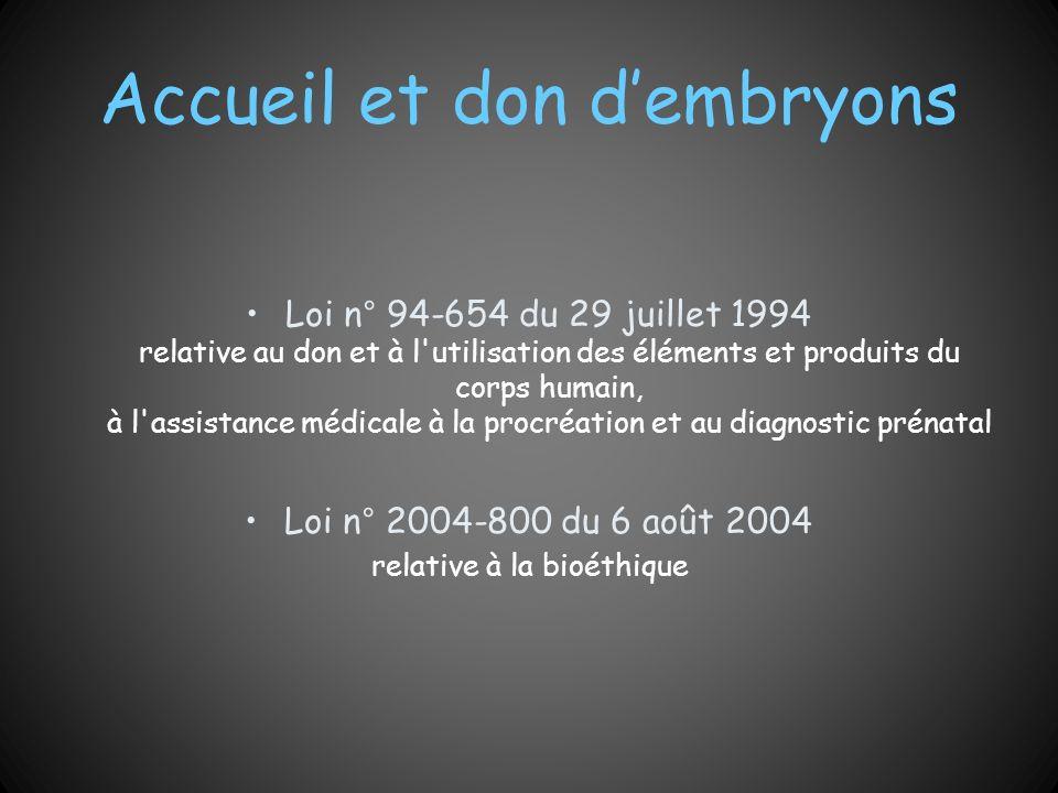 Accueil et don dembryons Loi n° 94-654 du 29 juillet 1994 relative au don et à l'utilisation des éléments et produits du corps humain, à l'assistance