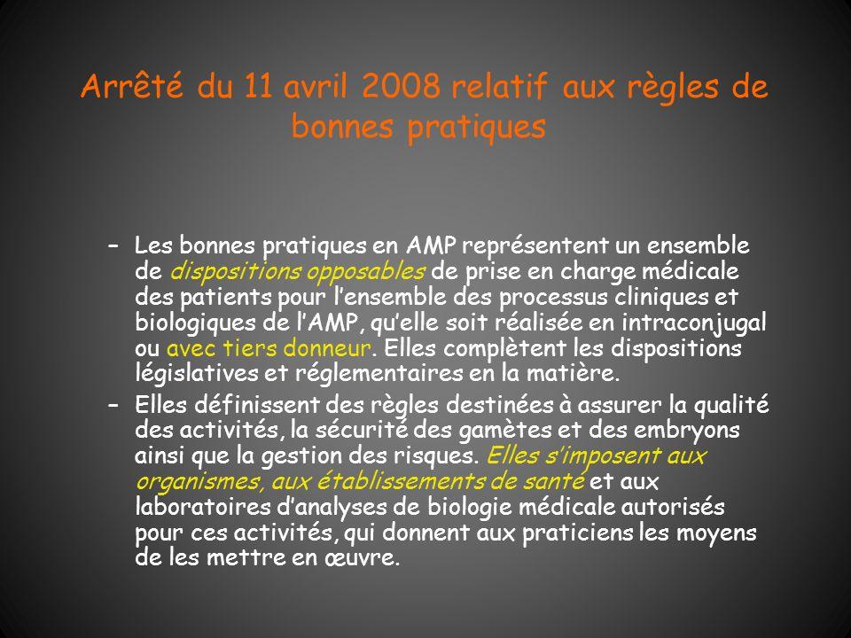 Arrêté du 11 avril 2008 relatif aux règles de bonnes pratiques –Les bonnes pratiques en AMP représentent un ensemble de dispositions opposables de pri