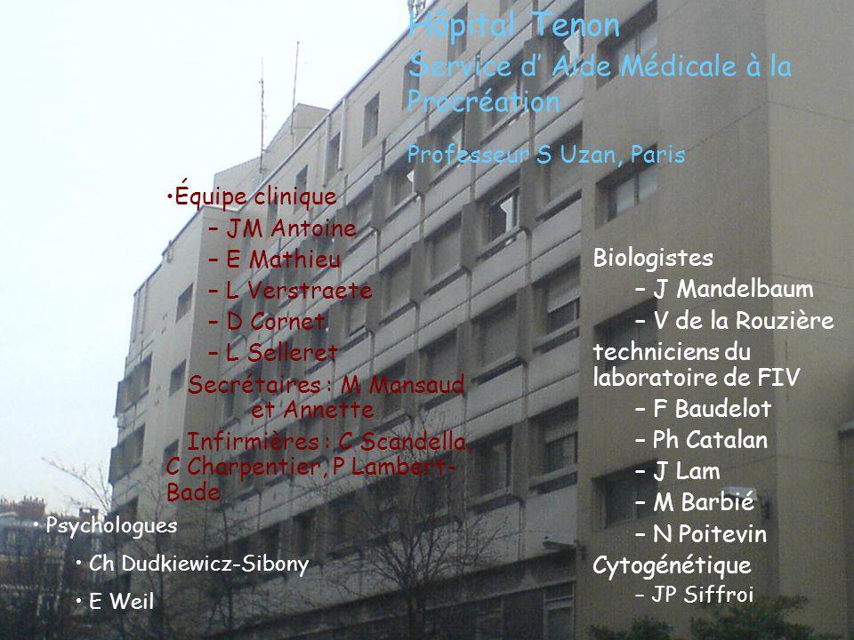 Équipe clinique – JM Antoine – E Mathieu – L Verstraete – D Cornet – L Selleret Secrétaires : M Mansaud et Annette Infirmières : C Scandella, C Charpe