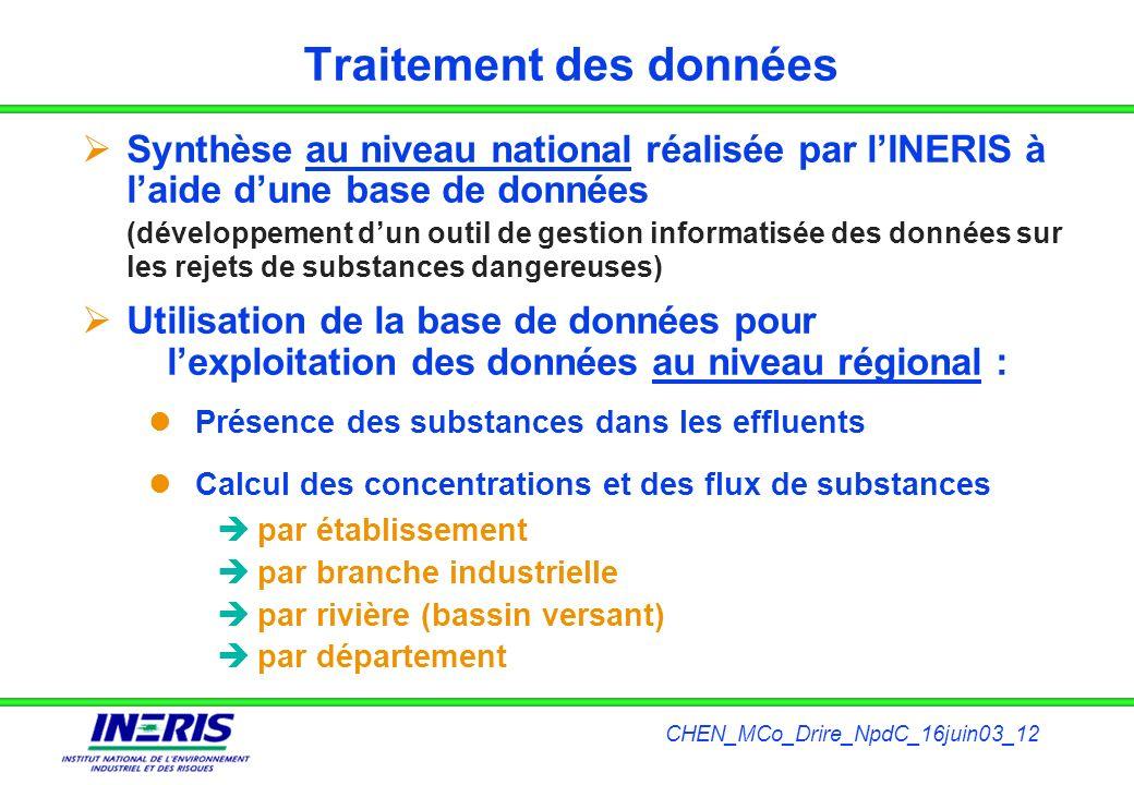 CHEN_MCo_Drire_NpdC_16juin03_12 Traitement des données Synthèse au niveau national réalisée par lINERIS à laide dune base de données (développement du