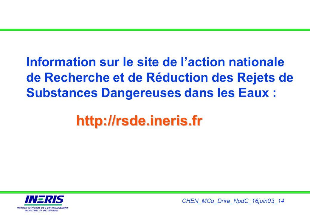 CHEN_MCo_Drire_NpdC_16juin03_14 Information sur le site de laction nationale de Recherche et de Réduction des Rejets de Substances Dangereuses dans le