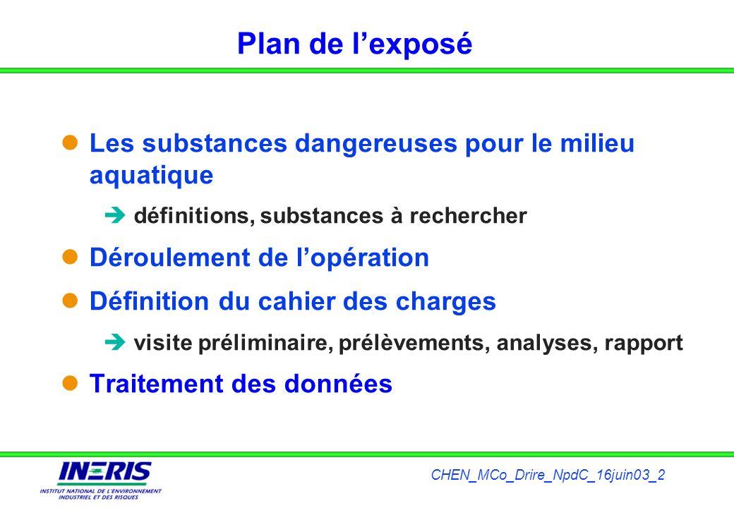 CHEN_MCo_Drire_NpdC_16juin03_2 Plan de lexposé Les substances dangereuses pour le milieu aquatique définitions, substances à rechercher Déroulement de