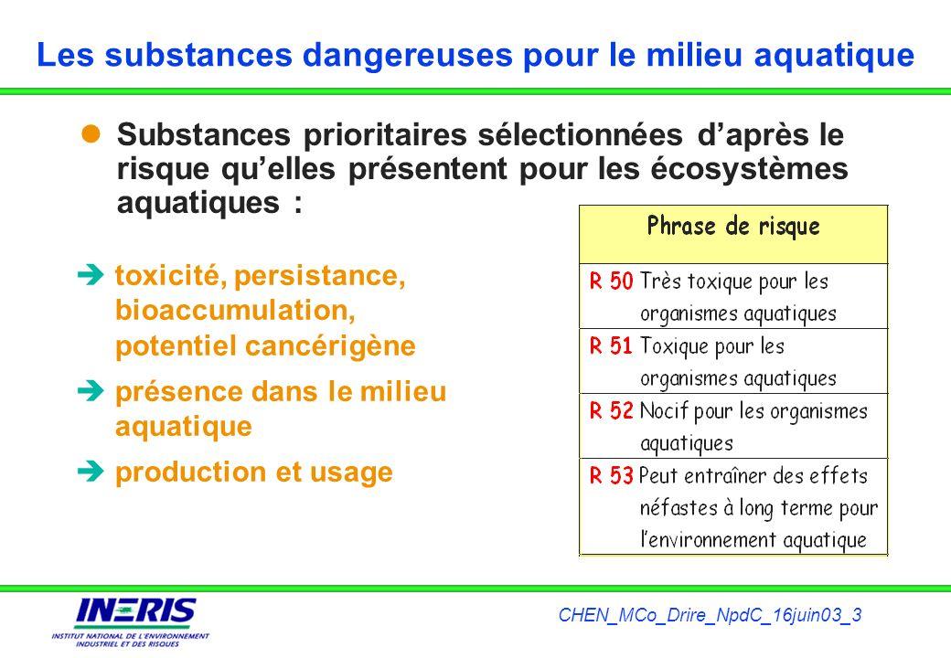 CHEN_MCo_Drire_NpdC_16juin03_3 Les substances dangereuses pour le milieu aquatique Substances prioritaires sélectionnées daprès le risque quelles prés