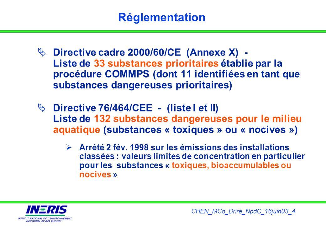 CHEN_MCo_Drire_NpdC_16juin03_4 Réglementation Directive cadre 2000/60/CE (Annexe X) - Liste de 33 substances prioritaires établie par la procédure COM