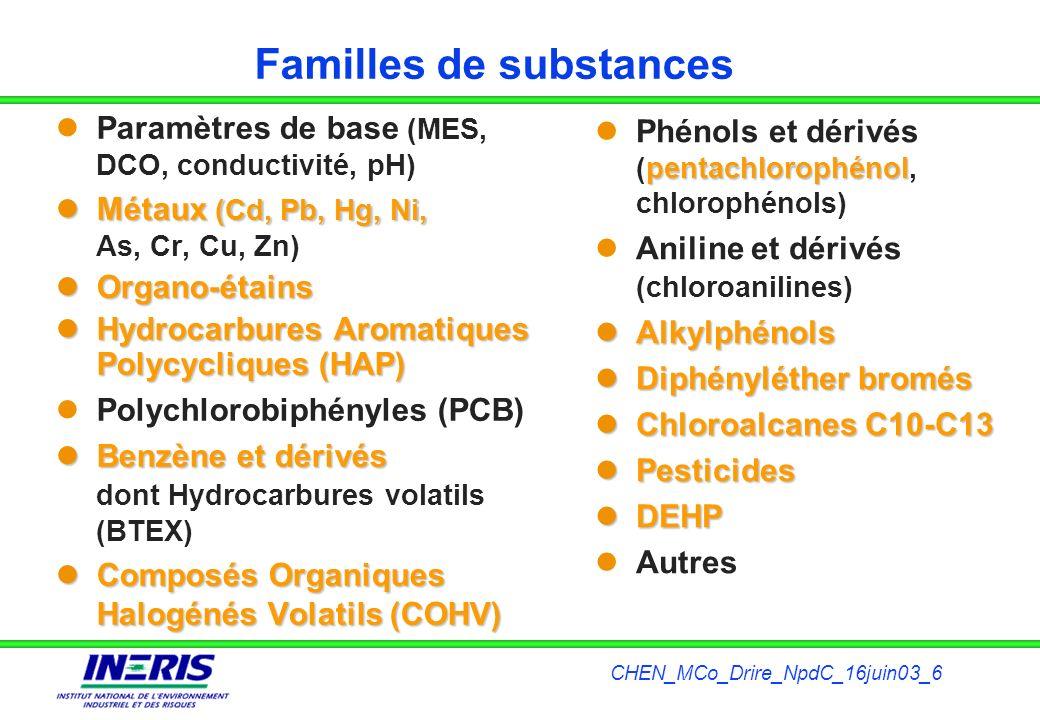 CHEN_MCo_Drire_NpdC_16juin03_6 Familles de substances Paramètres de base (MES, DCO, conductivité, pH) Métaux (Cd, Pb, Hg, Ni, Métaux (Cd, Pb, Hg, Ni,
