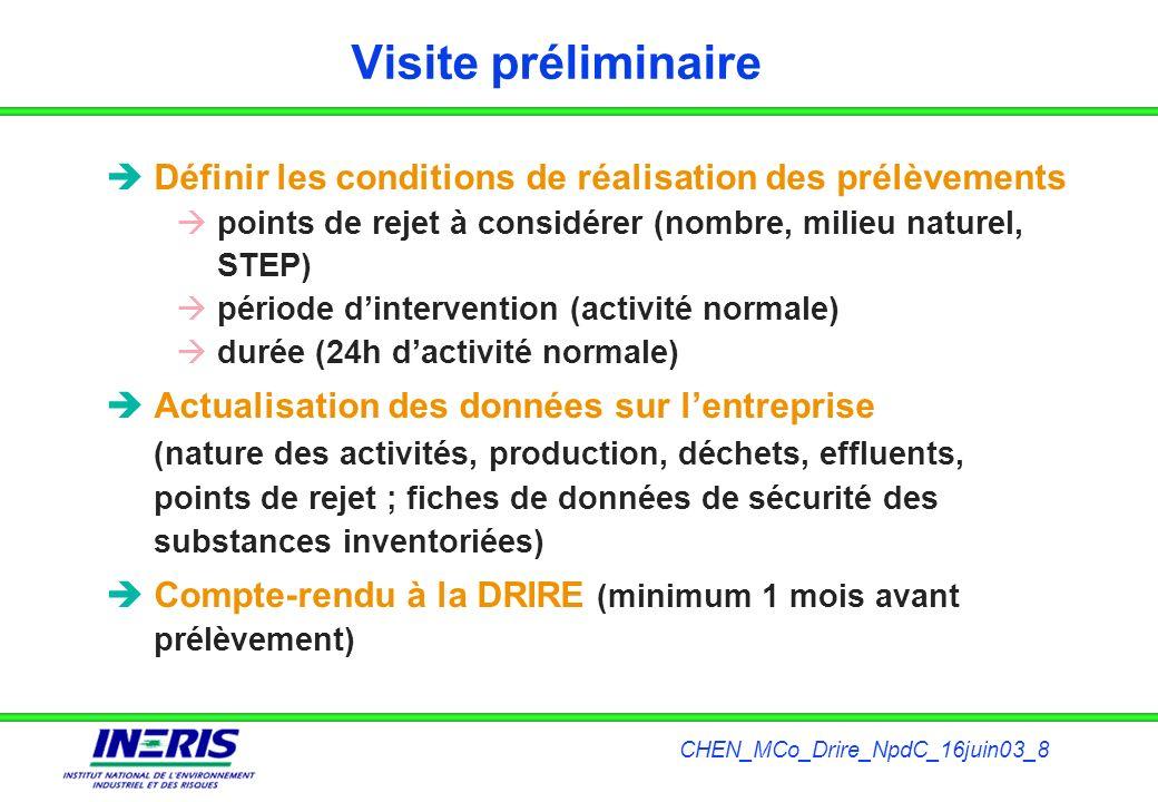 CHEN_MCo_Drire_NpdC_16juin03_8 Visite préliminaire Définir les conditions de réalisation des prélèvements points de rejet à considérer (nombre, milieu