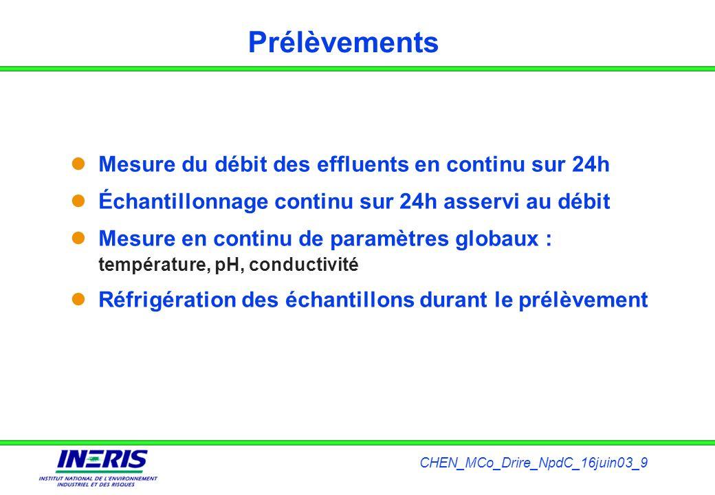 CHEN_MCo_Drire_NpdC_16juin03_9 Prélèvements Mesure du débit des effluents en continu sur 24h Échantillonnage continu sur 24h asservi au débit Mesure e